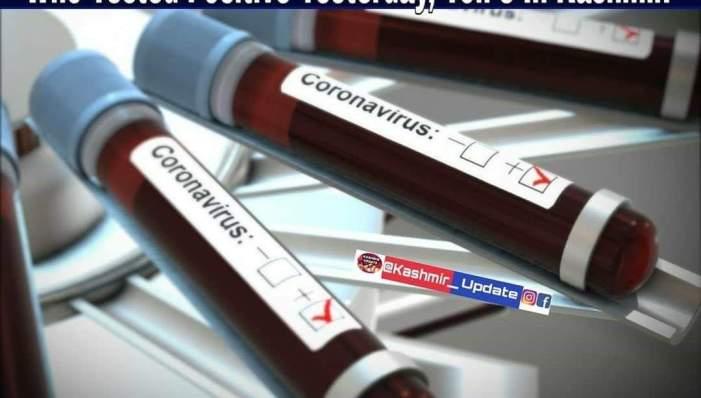 J&K Reports 546 New Covid-19 Cases, Srinagar Tally Crosses 9000 Mark