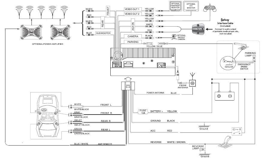 Wiring Diagram For Pioneer Double Din Somurichcom - Pioneer avh p5000dvd wiring diagram