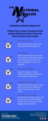 Discover Fishing through Social Media and the Internet Infographic