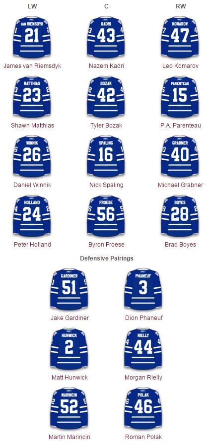 11.30.15 Leafs
