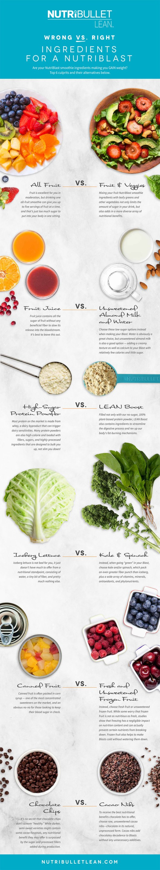 wrong-vs-right-ingredients-for-a-nutriblast