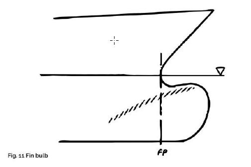 Bulbous-Bows-Article-Fig-11-TheNavalArch