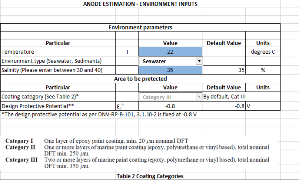 Cathodic Protection Design FPSO www.thenavalarch.com 1