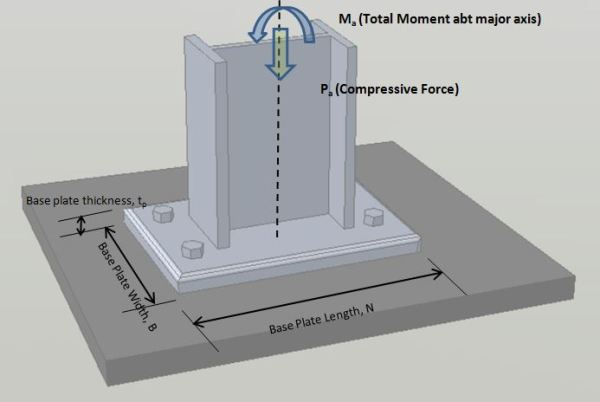 Column-Base-Plate-Design-TheNavalArch