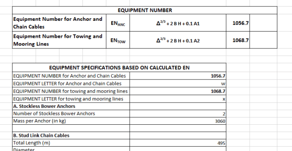 Equipment Number Calculator Fishing Vessel TheNavalArch 4