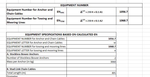 Equipment Number Calculator Fishing Vessel TheNavalArch 4