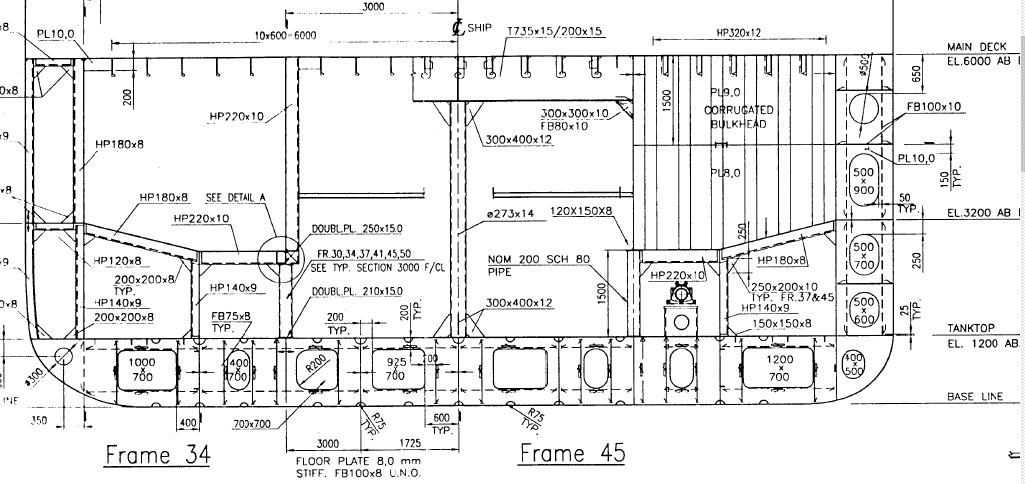 Midship-Section-Modulus-Typical-Drawing-TheNavalArch