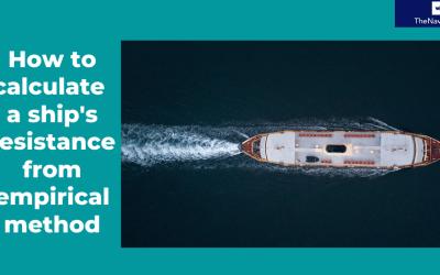 How to use empirical formulas to estimate the resistance of a Ship