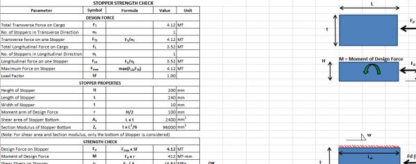 Stopper-Design-Spreadsheet-TheNavalArch-2