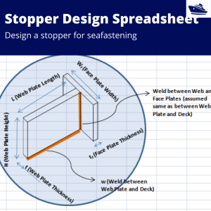 Stopper-Design-Spreadsheet-TheNavalArch-Banner