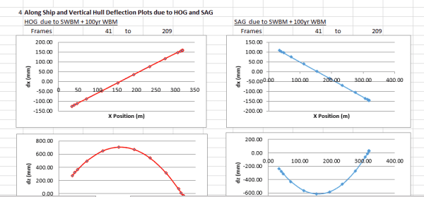 TNA Hull Deflection Calculator TheNavalArch 5