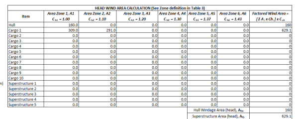 Wind Force Calculator TheNavalArch 4