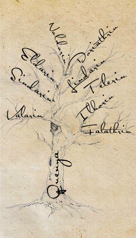 Tolkien Quenya