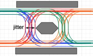 Hardware  How eye pattern diagrams work  NetworkSherpa