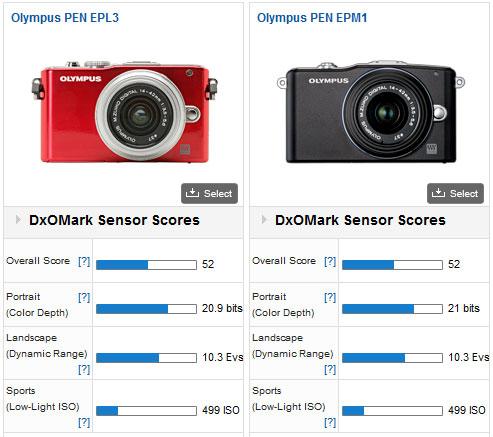 5f9ce641e459 Olympus PEN E-PM1 and PEN E-PL3 at DXOMark