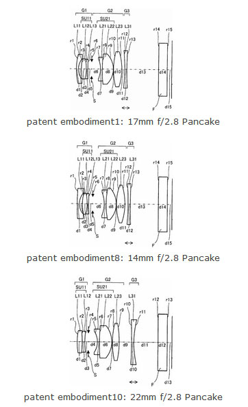 olympus lens patent