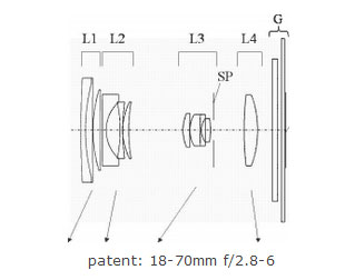 Digitalphotography John blogspot in addition 20 Years Of Canon EOS further Canon Patent 70 400 F4 5 5 6 Lens moreover The Latest Patents From Canon Konica Minolta also 361181445096. on canon zoom lens