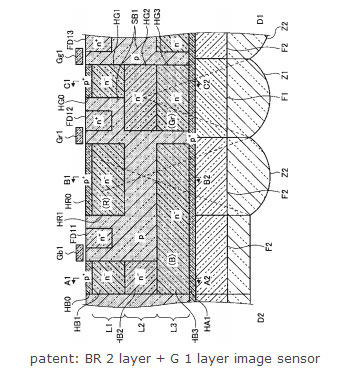 Toshiba Patents BR 2 + G 1 layer image sensor « NEW CAMERA