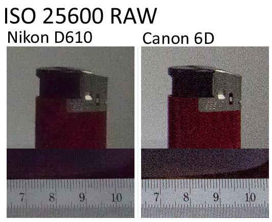 Nikon D610 vs Canon 6D - High ISO Test « NEW CAMERA