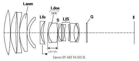 Canon-D-Lens-Patent-Image