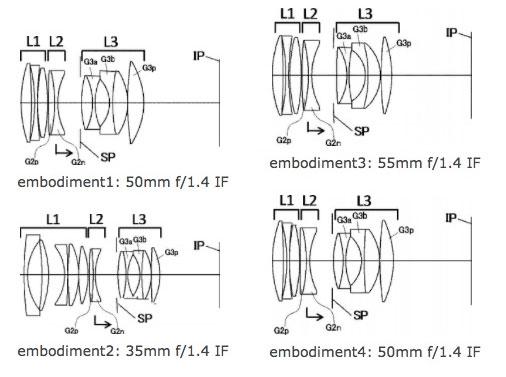 Canon-50mm-lenses
