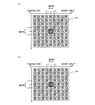 Nikon-hybrid-AF-pixels-imag