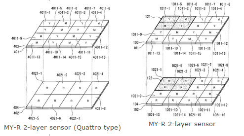 Multilayer Sensor Patents from Kyocera and Olympus « NEW CAMERA
