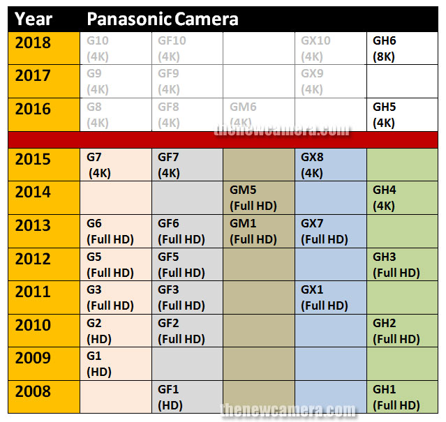 Panasonic-camera-list.jpg