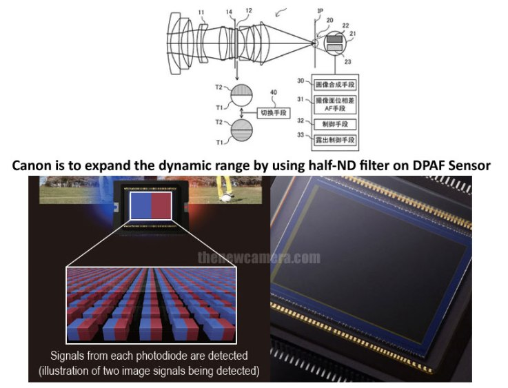 Canon-Dualpixel-AF-ND-CMOS-