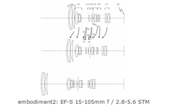 Canon-15-105mm-lens-patent-