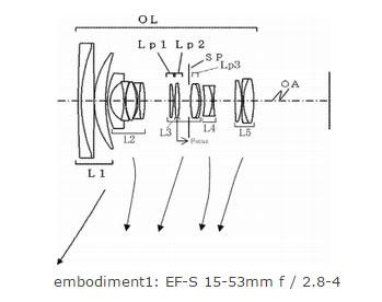 EF-15-53mm-lens-image