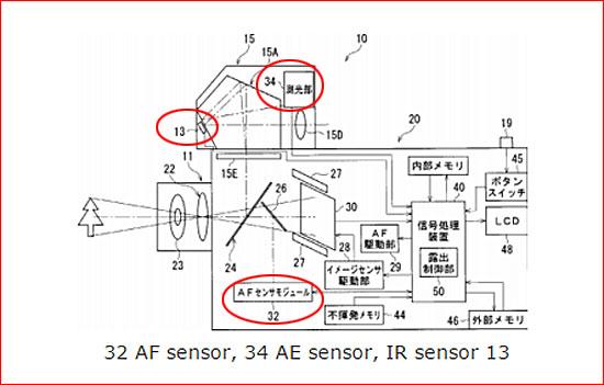 Ricoh-Patent-sensor-image