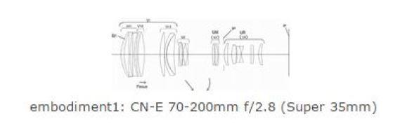 Canon CN-E 70-200mm lens patent