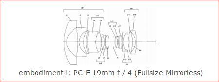 Nikon fullframe mirrorless lens patent image