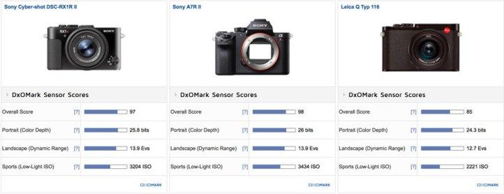 Sony-DSC-RX1R-II-img