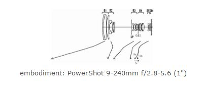Canon G3X Mark II lens patent.