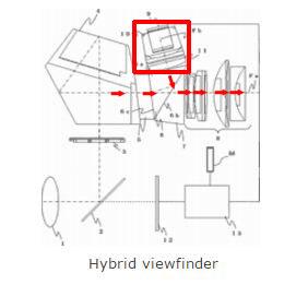 Canon Hybrid Viewfinder image