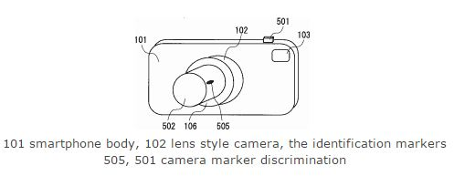 Lens camera image