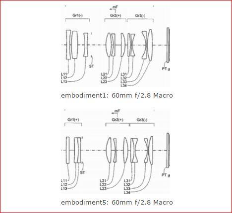 macro lens patnet