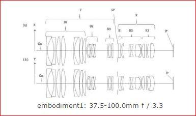Canon anamorphic lens for Canon DSLRs