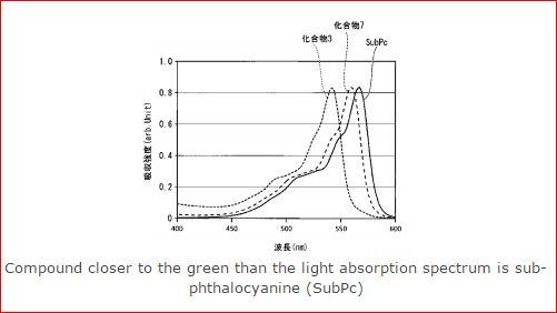 organic sensor patent