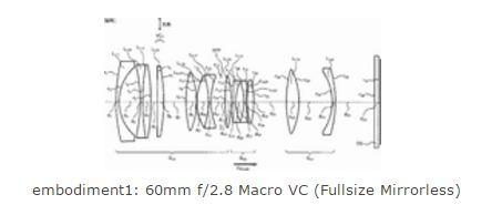 60mm-macro-lens-image