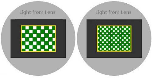 sensor-pixel-smaller-vs-lar