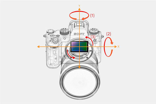 5-axis-IS-image