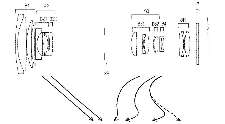 Canon Patent 20X Optical Zoom Lens for 1 inch Sensor « NEW