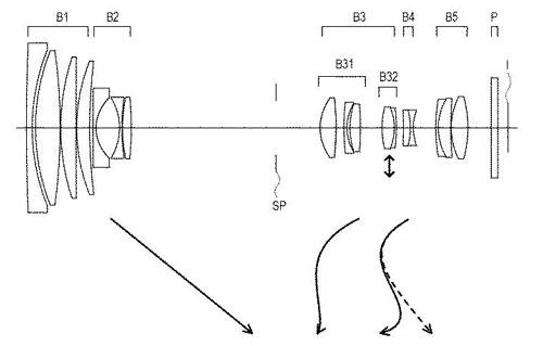 canon patent image