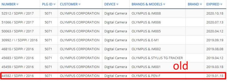 Olympus PEN F II Camera Announcement on 2019 « NEW CAMERA