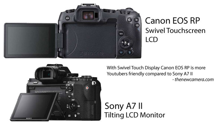 Canon EOS RP vs Sony A7 II « NEW CAMERA
