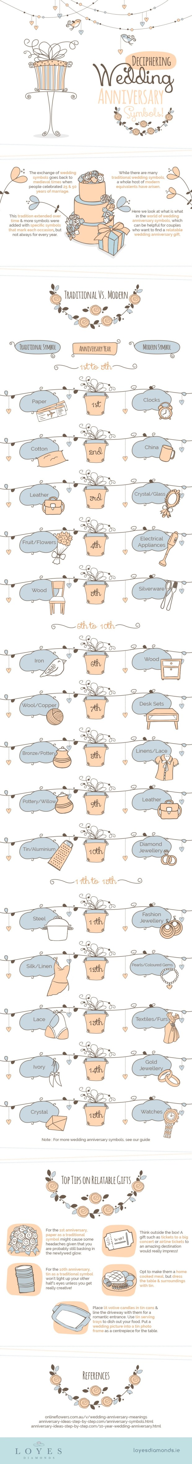 deciphering-wedding-symbols-ig-1