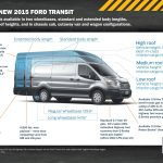 2015 Ford Transit Is Best In Class In A Ton Of Ways The News Wheel